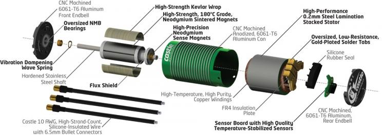 mamba monster 2 1 8 25v wp esc 1515 2200kv sensor motor rh minicars se  mamba monster x wiring diagram