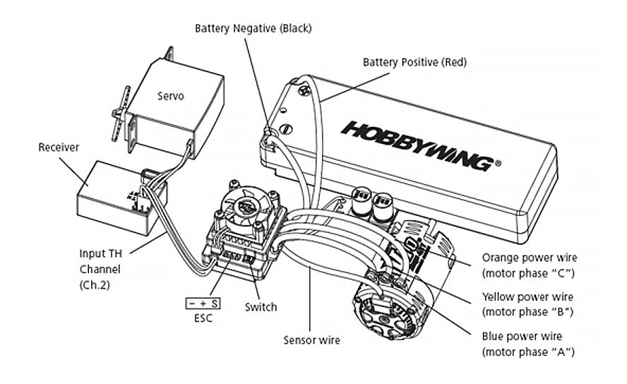 hobbywing motor xerun v10 5 5t g2 hw30101102